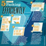 5 Tips for Packing Efficiently